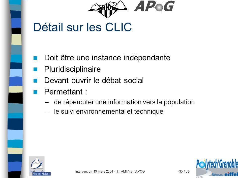 Intervention 19 mars 2004 - JT AMHYS / APOG-35 / 38- Détail sur les CLIC Doit être une instance indépendante Pluridisciplinaire Devant ouvrir le débat
