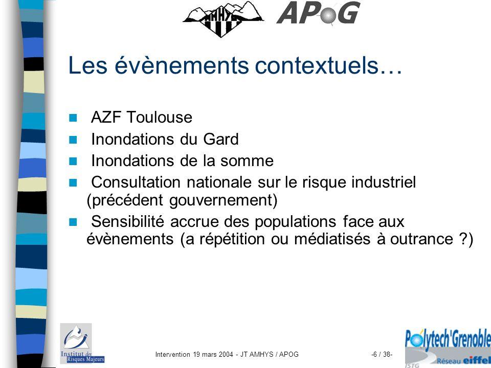 Intervention 19 mars 2004 - JT AMHYS / APOG-6 / 38- Les évènements contextuels… AZF Toulouse Inondations du Gard Inondations de la somme Consultation