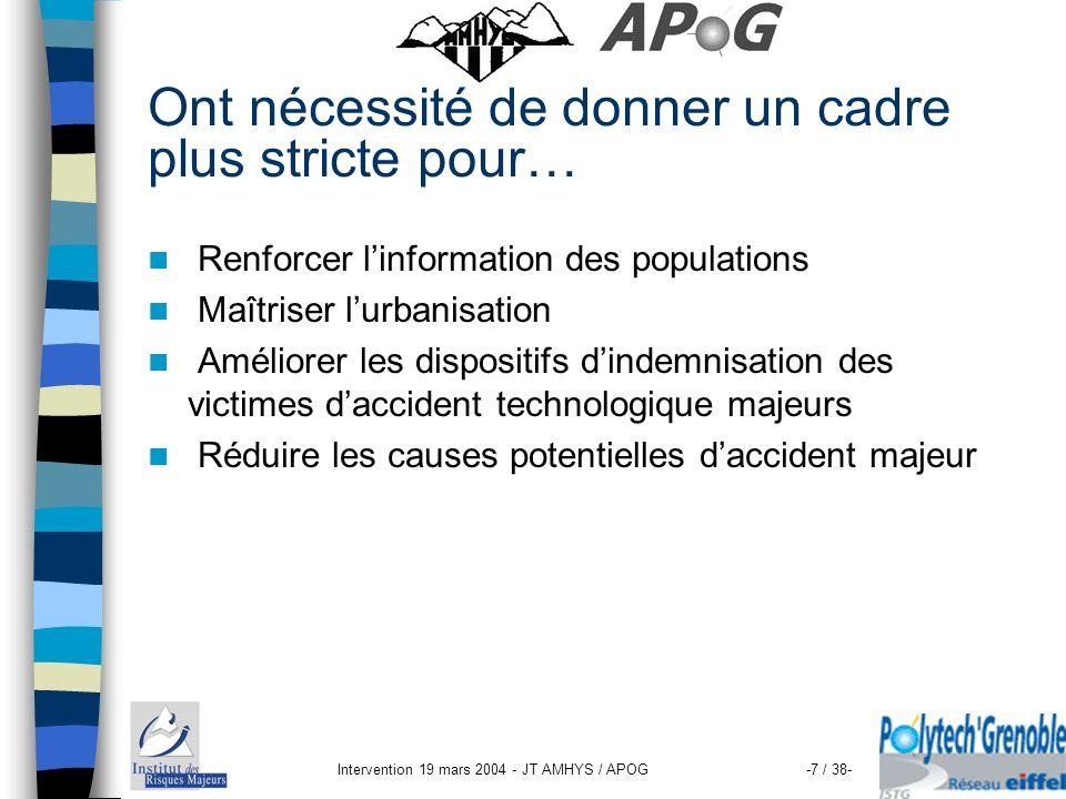Intervention 19 mars 2004 - JT AMHYS / APOG-7 / 38- Ont nécessité de donner un cadre plus stricte pour… Renforcer linformation des populations Maîtris