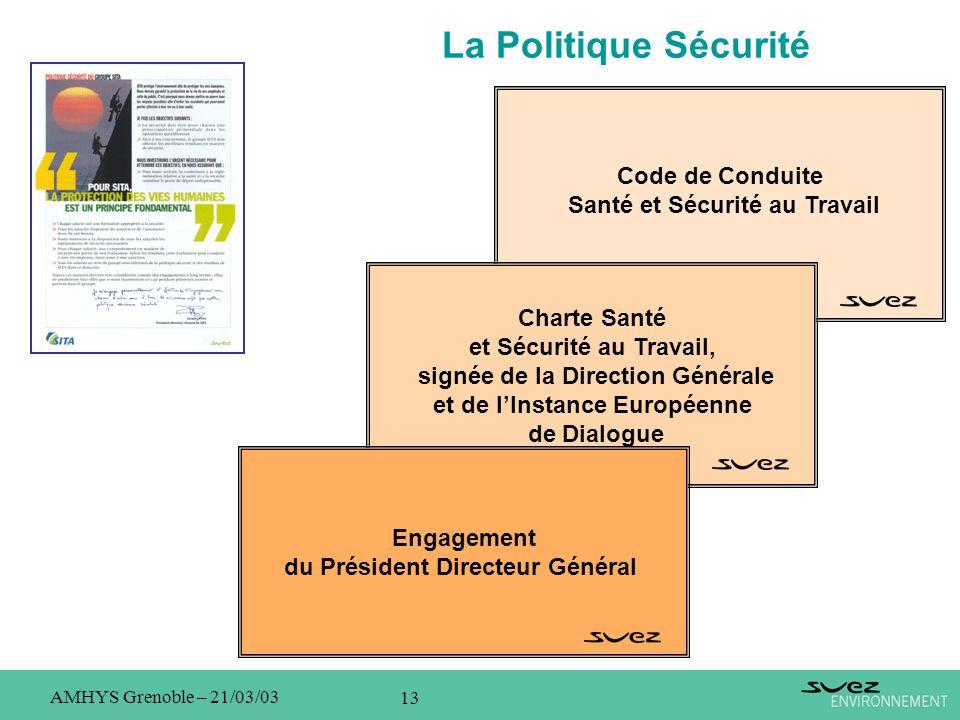 13 AMHYS Grenoble – 21/03/03 Code de Conduite Santé et Sécurité au Travail Charte Santé et Sécurité au Travail, signée de la Direction Générale et de