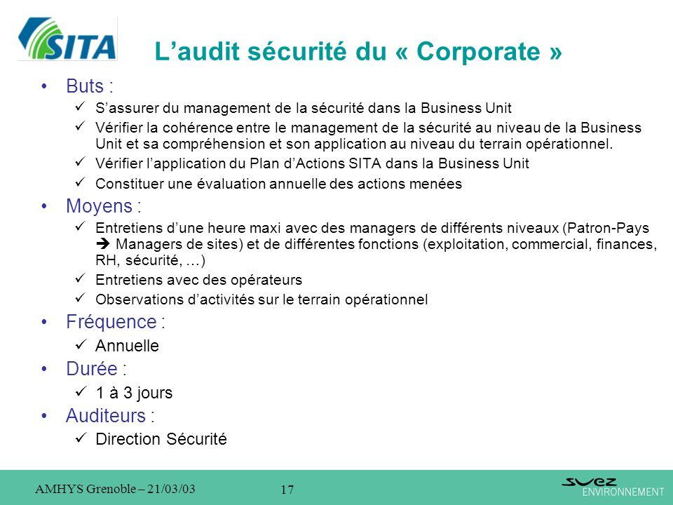 17 AMHYS Grenoble – 21/03/03 Laudit sécurité du « Corporate » Buts : Sassurer du management de la sécurité dans la Business Unit Vérifier la cohérence