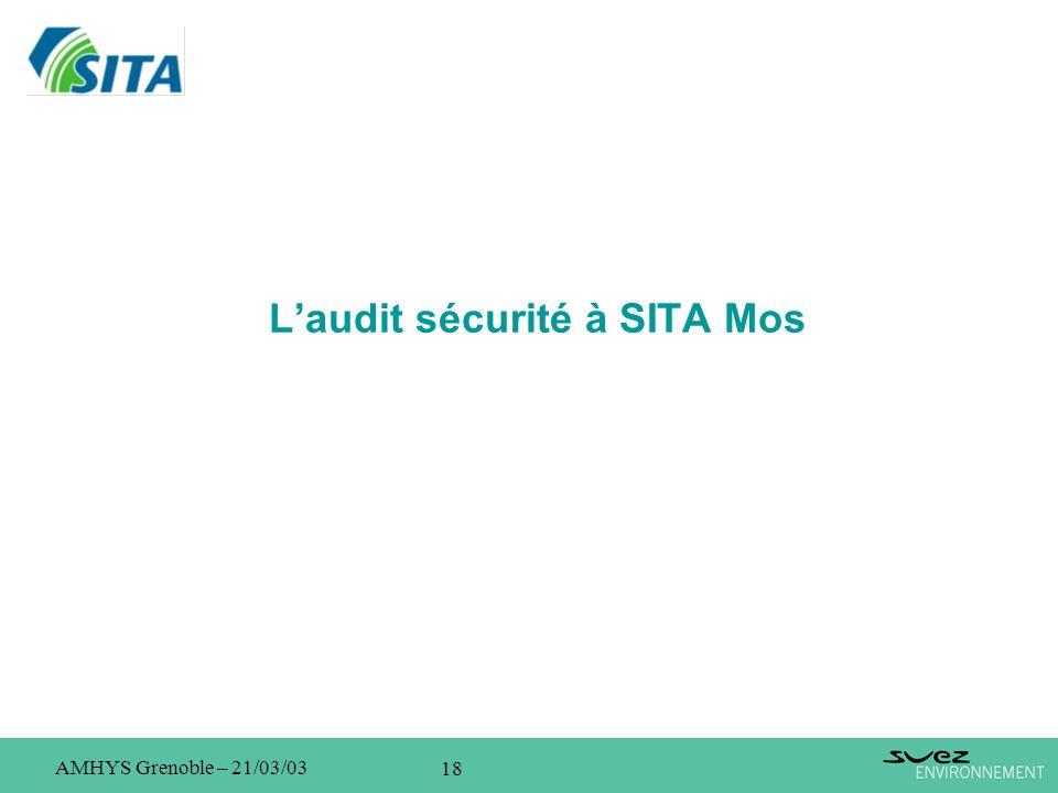 18 AMHYS Grenoble – 21/03/03 Laudit sécurité à SITA Mos
