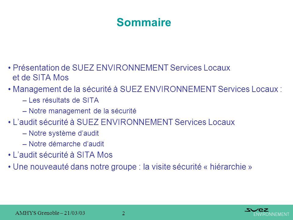 2 AMHYS Grenoble – 21/03/03 Sommaire Présentation de SUEZ ENVIRONNEMENT Services Locaux et de SITA Mos Management de la sécurité à SUEZ ENVIRONNEMENT