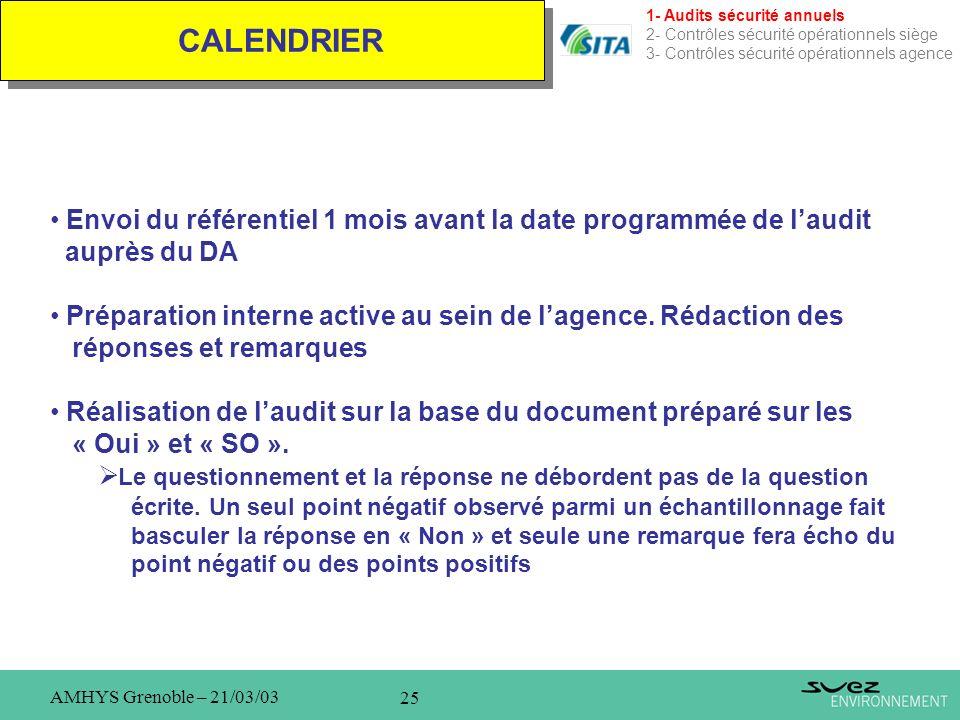 25 AMHYS Grenoble – 21/03/03 CALENDRIER 1- Audits sécurité annuels 2- Contrôles sécurité opérationnels siège 3- Contrôles sécurité opérationnels agenc