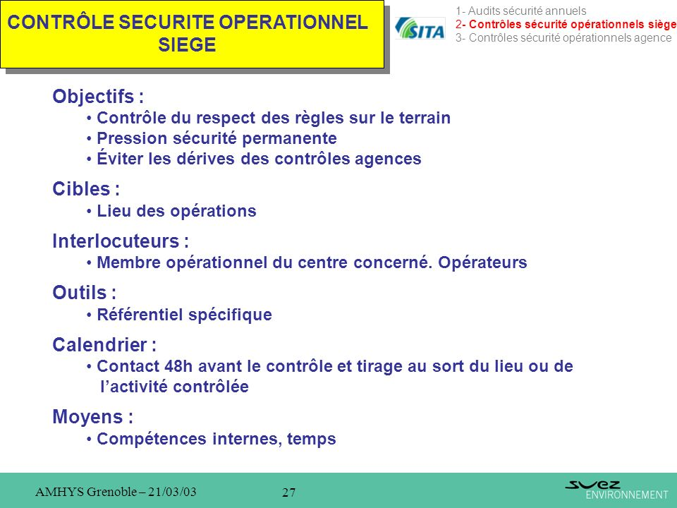 27 AMHYS Grenoble – 21/03/03 CONTRÔLE SECURITE OPERATIONNEL SIEGE 1- Audits sécurité annuels 2- Contrôles sécurité opérationnels siège 3- Contrôles sé