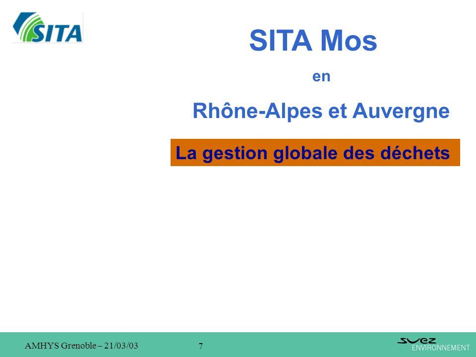 8 AMHYS Grenoble – 21/03/03 SITA Mos Un peu d histoire...