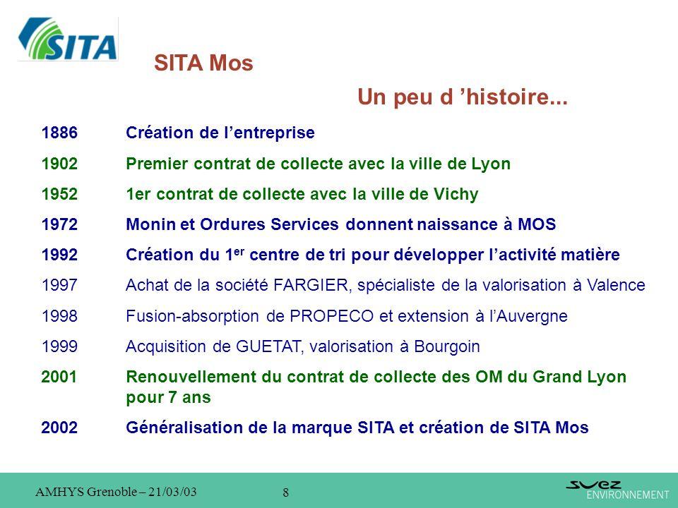 8 AMHYS Grenoble – 21/03/03 SITA Mos Un peu d histoire... 1886Création de lentreprise 1902Premier contrat de collecte avec la ville de Lyon 19521er co