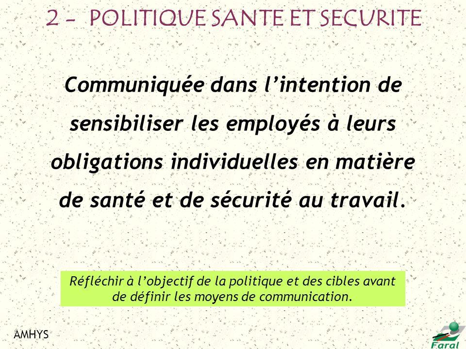 AMHYS Communiquée dans lintention de sensibiliser les employés à leurs obligations individuelles en matière de santé et de sécurité au travail. Réfléc