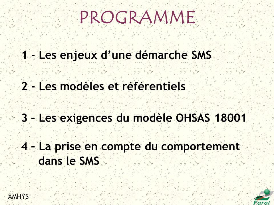 AMHYS 1 - Les enjeux dune démarche SMS 2 - Les modèles et référentiels 3 – Les exigences du modèle OHSAS 18001 4 – La prise en compte du comportement