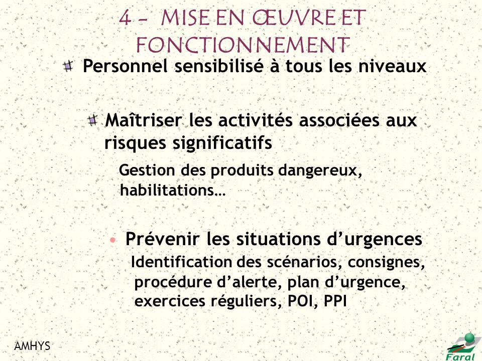 AMHYS Personnel sensibilisé à tous les niveaux Maîtriser les activités associées aux risques significatifs Gestion des produits dangereux, habilitatio