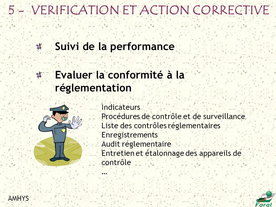 AMHYS Suivi de la performance Evaluer la conformité à la réglementation Indicateurs Procédures de contrôle et de surveillance Liste des contrôles régl