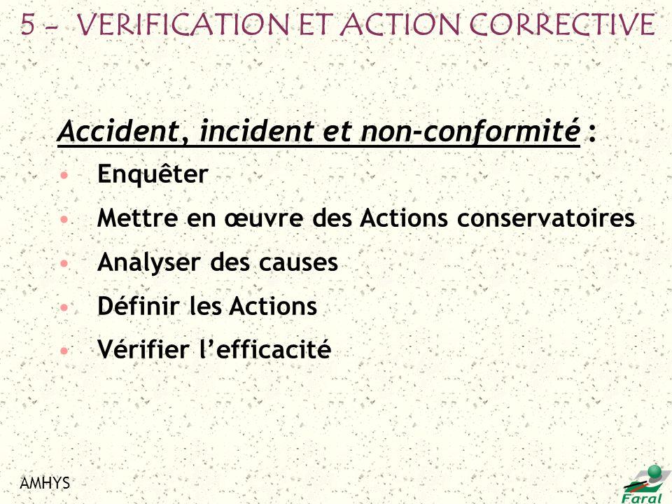 AMHYS Accident, incident et non-conformité : Enquêter Mettre en œuvre des Actions conservatoires Analyser des causes Définir les Actions Vérifier leff