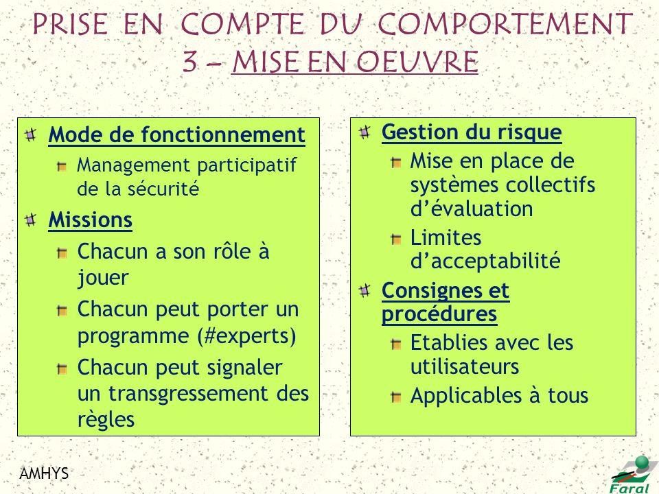 AMHYS Mode de fonctionnement Management participatif de la sécurité Missions Chacun a son rôle à jouer Chacun peut porter un programme (#experts) Chac