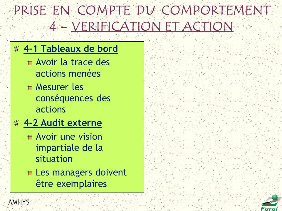 AMHYS 4-1 Tableaux de bord Avoir la trace des actions menées Mesurer les conséquences des actions 4-2 Audit externe Avoir une vision impartiale de la