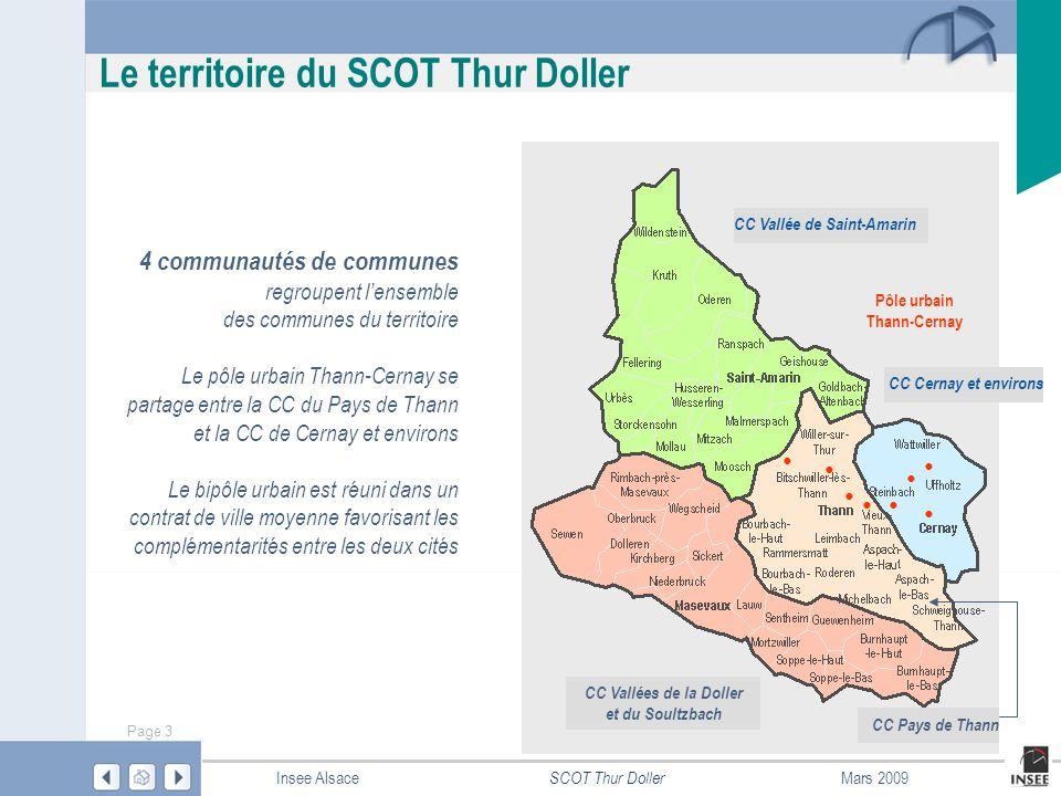 Page 14 SCOT Thur Doller Insee AlsaceMars 2009 Source : Insee – RP 1962, 1999 et 2006 Démographie : évolution 1999-2006 La population du SCOT sest accrue de 2 200 habitants entre 1999 et 2006 avec un rythme de croissance de 0,5 % par an, identique à celui observé sur le période 1982-1999 Les plus fortes hausses …en nombre dhabitants Cernay (+310) Aspach-le-Haut (+260) Burnhaupt-le-Bas (+220) Aspach-le-Bas (+170) …en proportion Michelbach (+30 %) Soppe-le-Bas (+26 %) Bourbach-le-Haut (+26 %) Aspach-le-Haut (+23 %) La poussée démographique est due, pour plus de la moitié, à larrivée de nouveaux habitants et se concentre essentiellement dans la partie piémont du territoire