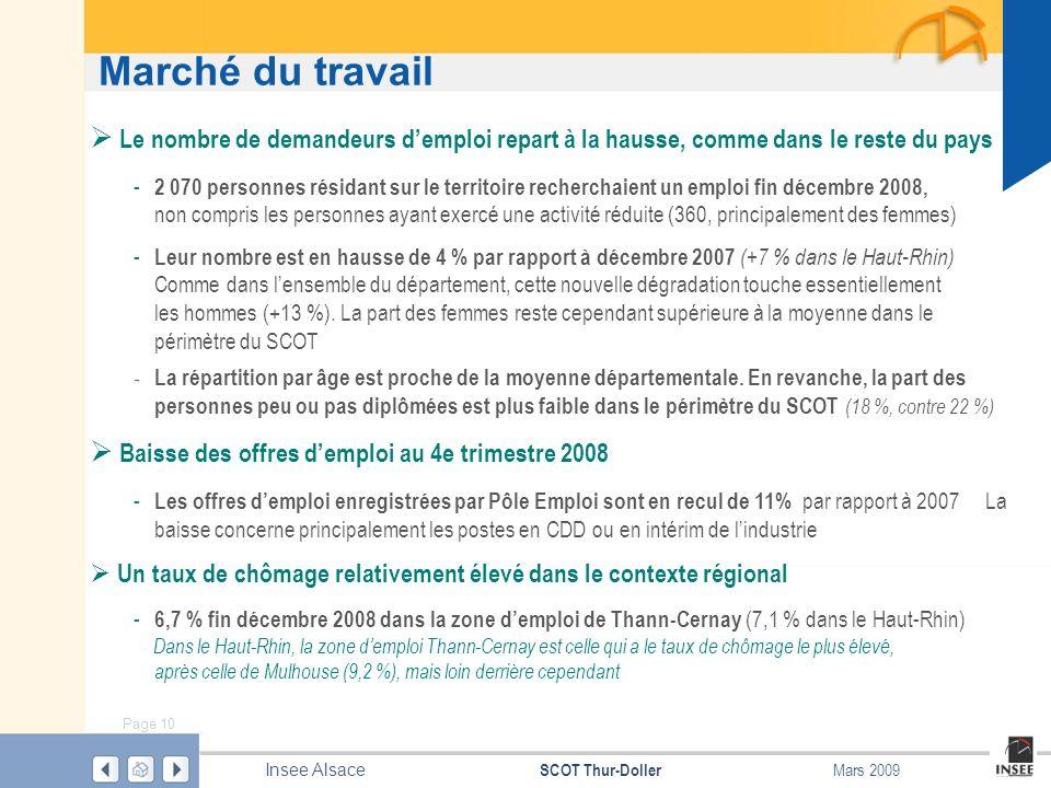 Page 10 SCOT Thur-Doller Insee Alsace Mars 2009 Le nombre de demandeurs demploi repart à la hausse, comme dans le reste du pays - 2 070 personnes rési