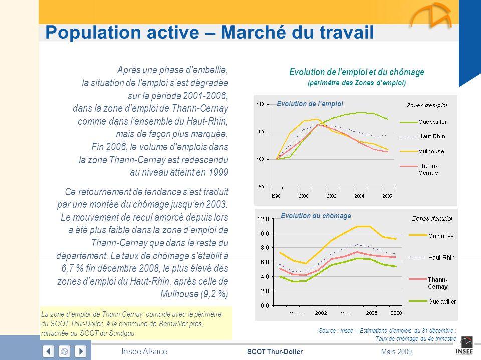 Page 12 SCOT Thur-Doller Insee Alsace Mars 2009 Population active – Marché du travail Source : Insee – Estimations demplois au 31 décembre ; Taux de c