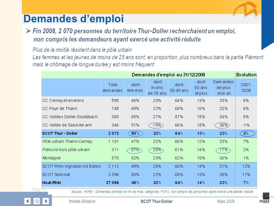 Page 13 SCOT Thur-Doller Insee Alsace Mars 2009 Demandes demploi Source : ANPE – Demandes demploi en fin de mois, catégories 1+2+3, non compris les pe