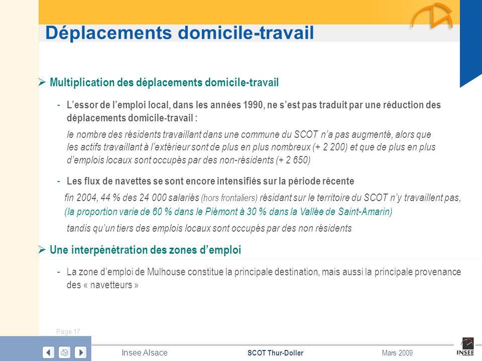 Page 17 SCOT Thur-Doller Insee Alsace Mars 2009 Déplacements domicile-travail Multiplication des déplacements domicile-travail - Lessor de lemploi loc