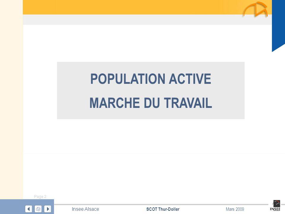 Page 3 SCOT Thur-Doller Insee Alsace Mars 2009 Croissance de la population active, plus rapide que celle de la population - 2 500 actifs supplémentaires sur la période 1990-1999 (+10 %, pour 5 % de croissance démographique) une progression due à lapport migratoire (+ 850) et surtout, à la forte augmentation de lactivité féminine, passée de 54 % à 62 % en neuf ans.