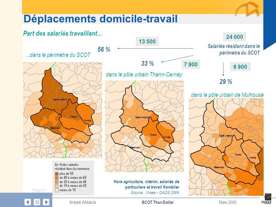 Page 21 SCOT Thur-Doller Insee Alsace Mars 2009 Déplacements domicile-travail Part des salariés travaillant......dans le périmètre du SCOT dans le pôl