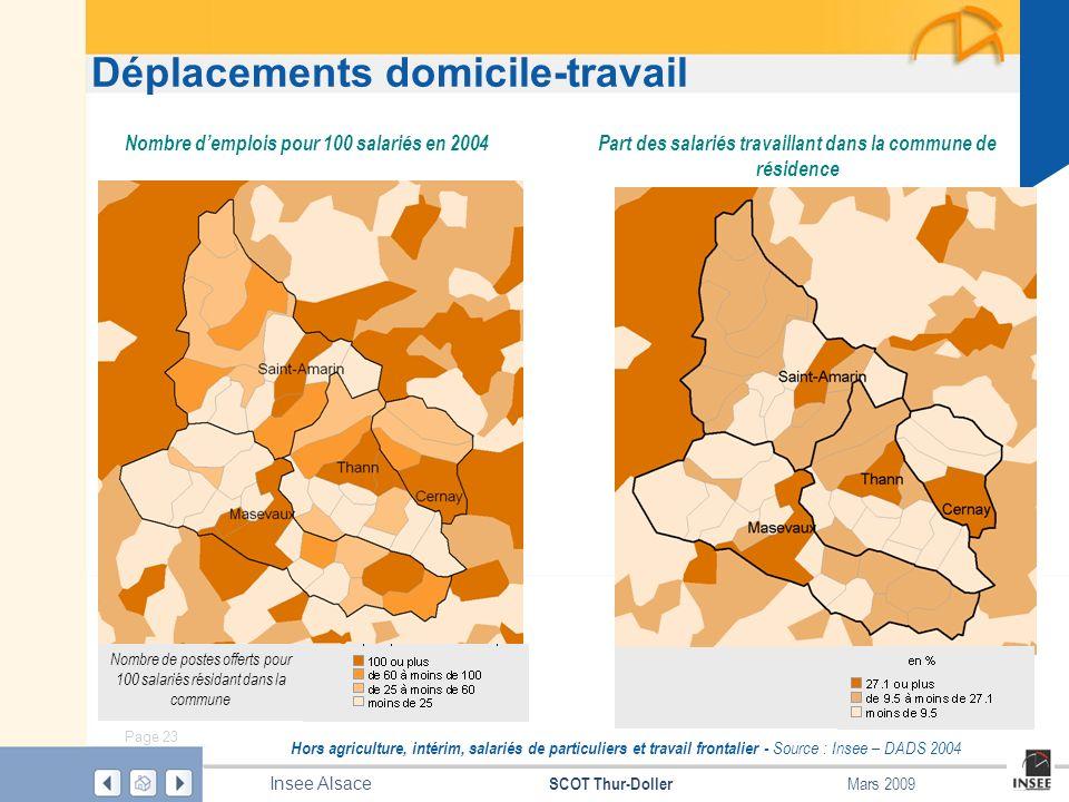Page 23 SCOT Thur-Doller Insee Alsace Mars 2009 Déplacements domicile-travail Nombre demplois pour 100 salariés en 2004 Nombre de postes offerts pour