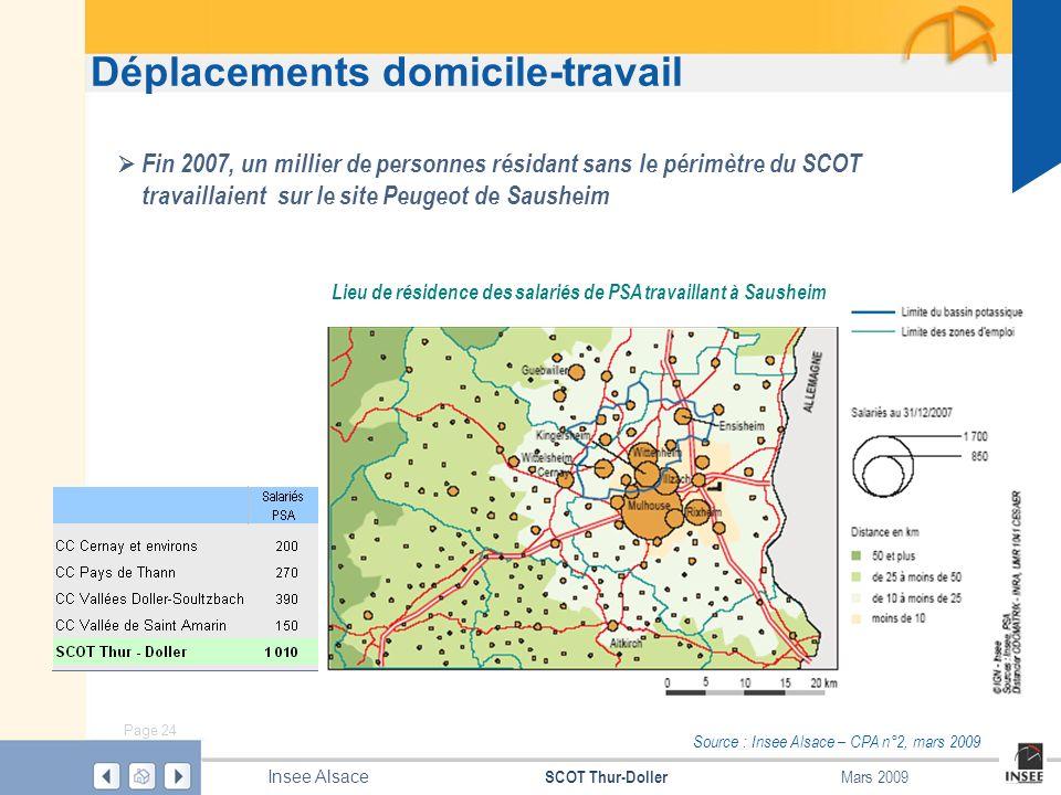 Page 24 SCOT Thur-Doller Insee Alsace Mars 2009 Déplacements domicile-travail Source : Insee Alsace – CPA n°2, mars 2009 Lieu de résidence des salarié