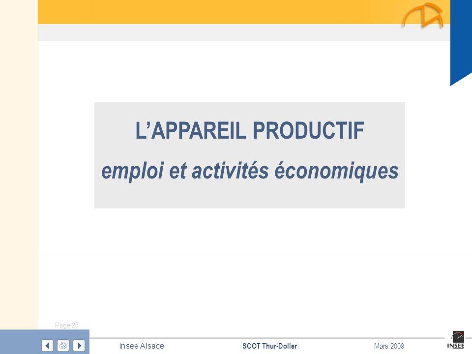 Page 25 SCOT Thur-Doller Insee Alsace Mars 2009 LAPPAREIL PRODUCTIF emploi et activités économiques