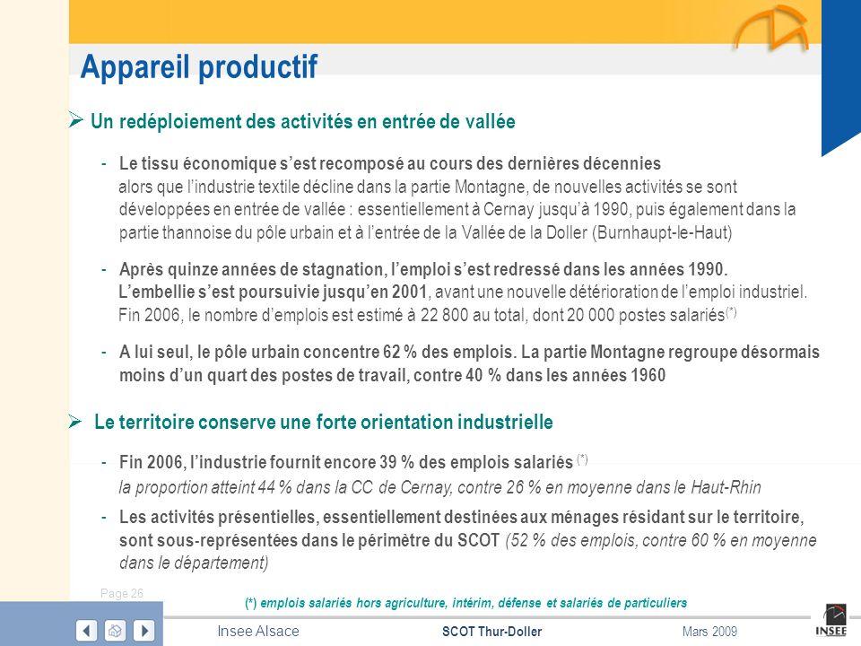 Page 26 SCOT Thur-Doller Insee Alsace Mars 2009 Un redéploiement des activités en entrée de vallée - Le tissu économique sest recomposé au cours des d