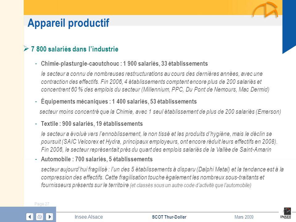 Page 27 SCOT Thur-Doller Insee Alsace Mars 2009 7 800 salariés dans lindustrie - Chimie-plasturgie-caoutchouc : 1 900 salariés, 33 établissements le s