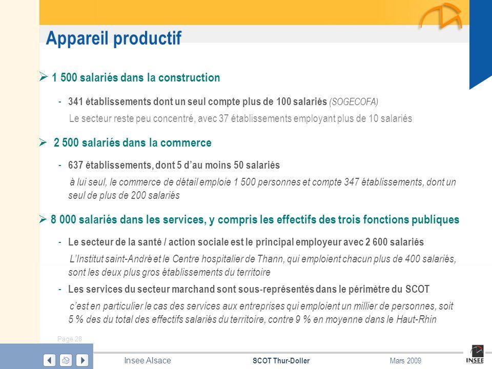 Page 28 SCOT Thur-Doller Insee Alsace Mars 2009 1 500 salariés dans la construction - 341 établissements dont un seul compte plus de 100 salariés (SOG