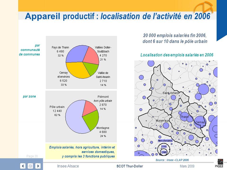 Page 30 SCOT Thur-Doller Insee Alsace Mars 2009 Appareil productif : localisation de lactivité en 2006 Localisation des emplois salariés en 2006 par z