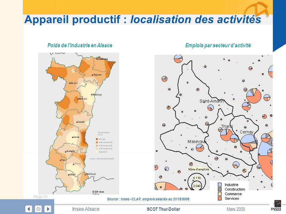 Page 34 SCOT Thur-Doller Insee Alsace Mars 2009 Appareil productif : localisation des activités Source : Insee –CLAP, emplois salariés au 31/12/2006 E