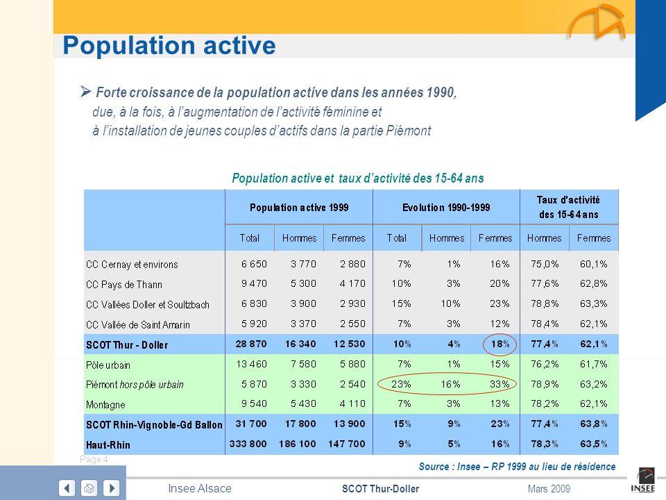 Page 4 SCOT Thur-Doller Insee Alsace Mars 2009 Population active Source : Insee – RP 1999 au lieu de résidence Population active et taux dactivité des