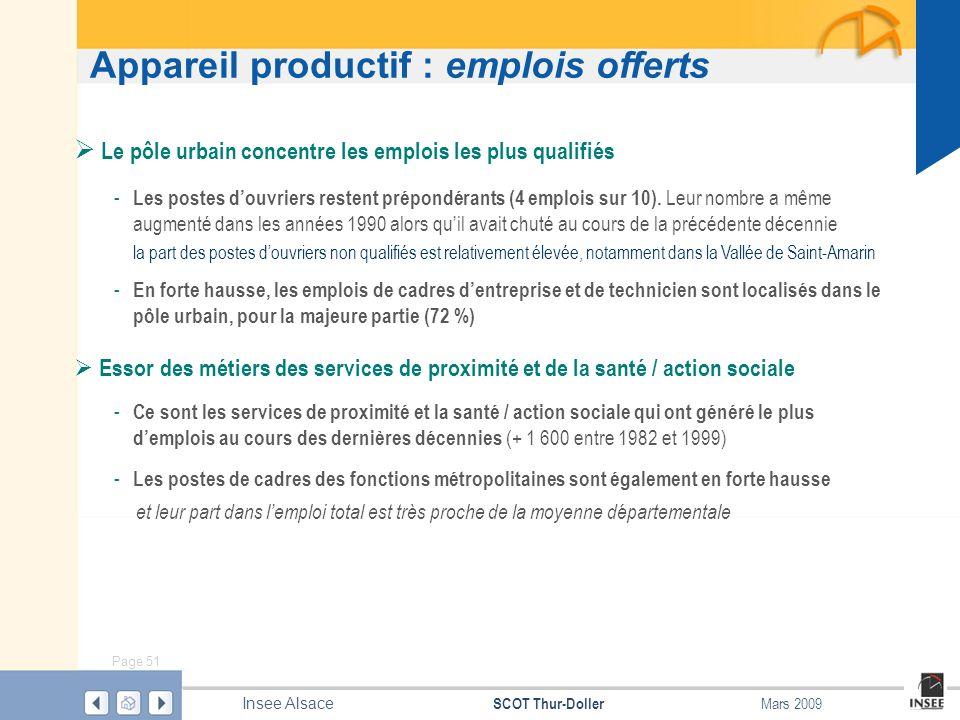 Page 51 SCOT Thur-Doller Insee Alsace Mars 2009 Appareil productif : emplois offerts Le pôle urbain concentre les emplois les plus qualifiés - Les pos