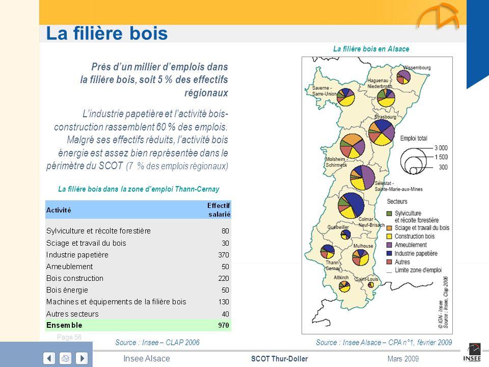 Page 56 SCOT Thur-Doller Insee Alsace Mars 2009 La filière bois Source : Insee – CLAP 2006Source : Insee Alsace – CPA n°1, février 2009 La filière boi