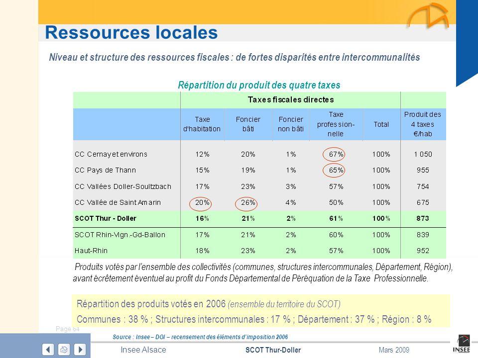 Page 64 SCOT Thur-Doller Insee Alsace Mars 2009 Ressources locales Source : Insee – DGI – recensement des éléments dimposition 2006 Répartition du pro