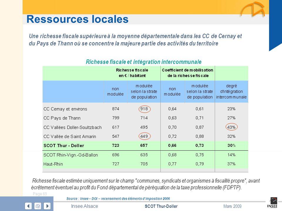 Page 65 SCOT Thur-Doller Insee Alsace Mars 2009 Ressources locales Source : Insee – DGI – recensement des éléments dimposition 2006 Richesse fiscale e