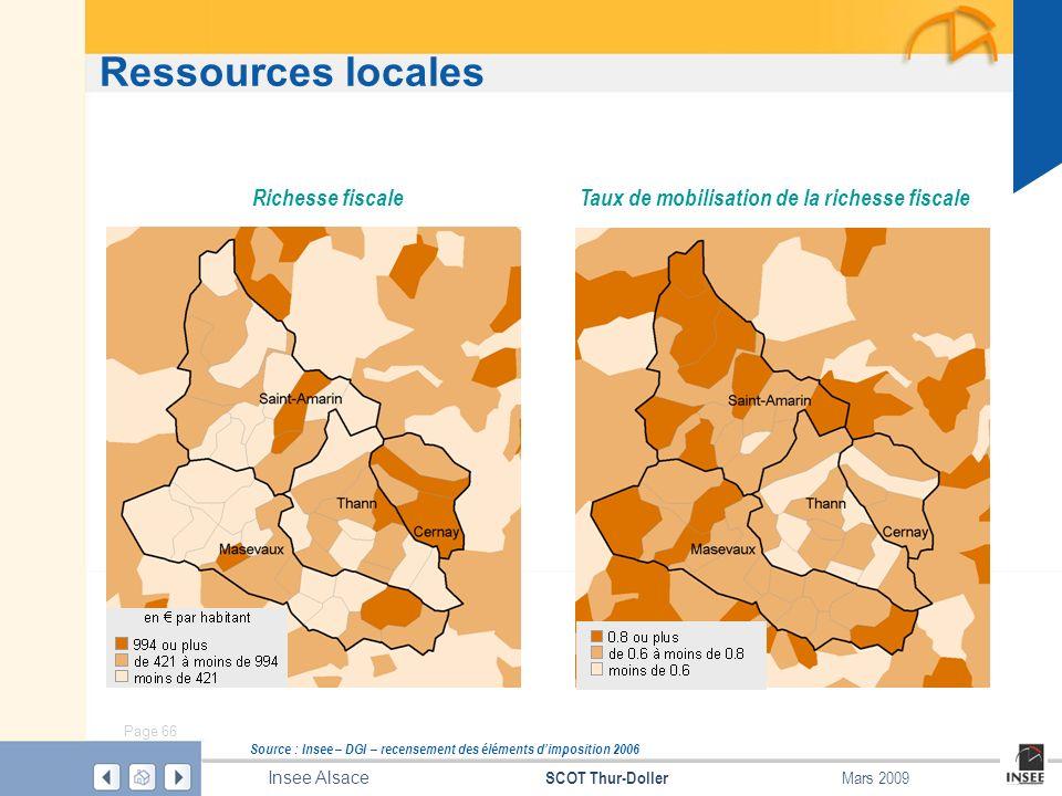 Page 66 SCOT Thur-Doller Insee Alsace Mars 2009 Ressources locales Source : Insee – DGI – recensement des éléments dimposition 2006 Richesse fiscaleTa