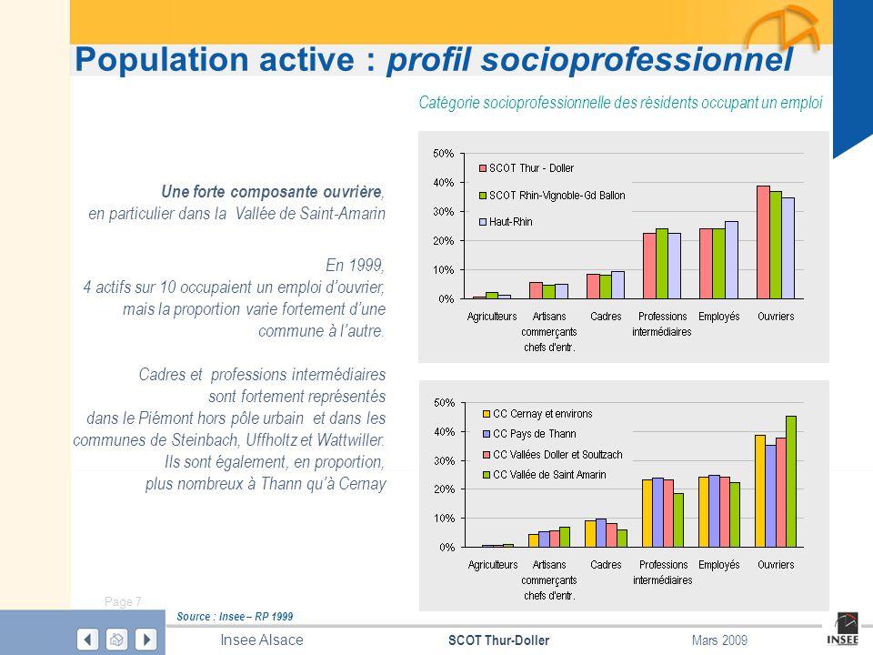 Page 38 SCOT Thur-Doller Insee Alsace Mars 2009 Source : Insee –CLAP 2006 LAPPAREIL PRODUCTIF Les établissements
