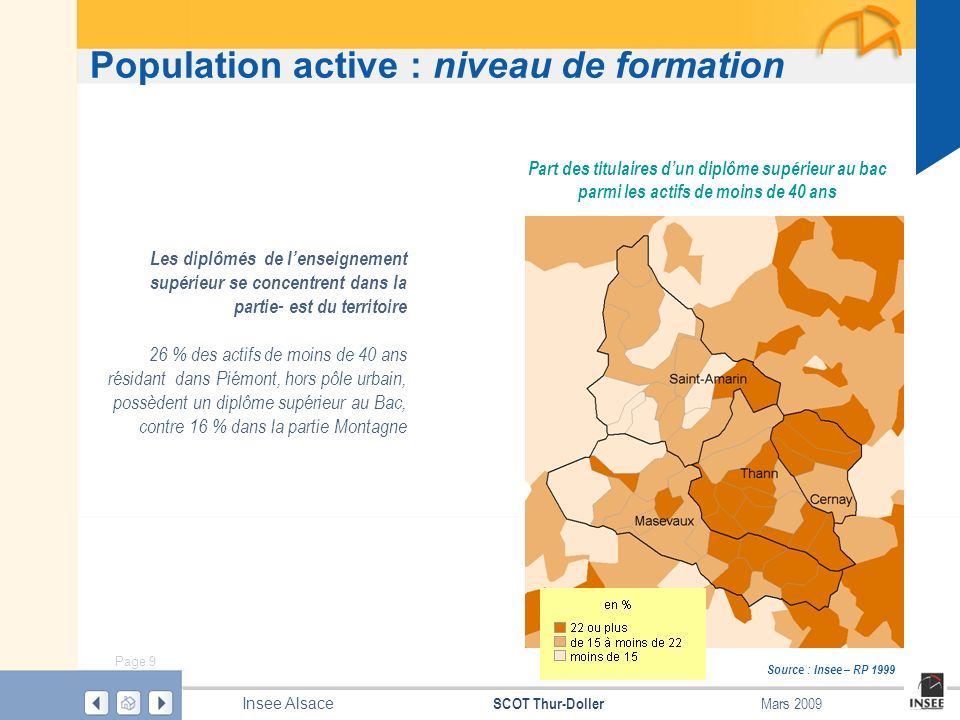 Page 9 SCOT Thur-Doller Insee Alsace Mars 2009 Population active : niveau de formation Source : Insee – RP 1999 Les diplômés de lenseignement supérieu