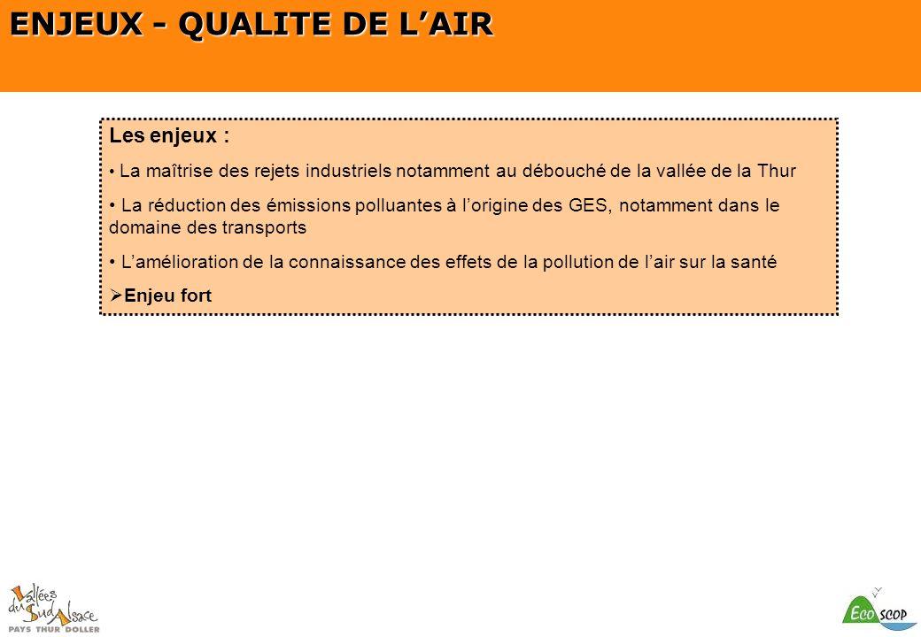 SCOT du Pays Thur Doller ENJEUX - QUALITE DE LAIR Les enjeux : La maîtrise des rejets industriels notamment au débouché de la vallée de la Thur La réd