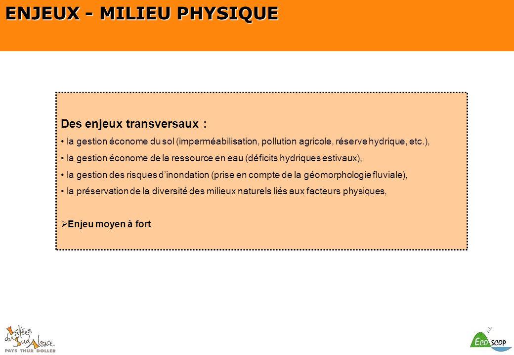 SCOT du Pays Thur Doller ENJEUX - MILIEU PHYSIQUE Des enjeux transversaux : la gestion économe du sol (imperméabilisation, pollution agricole, réserve