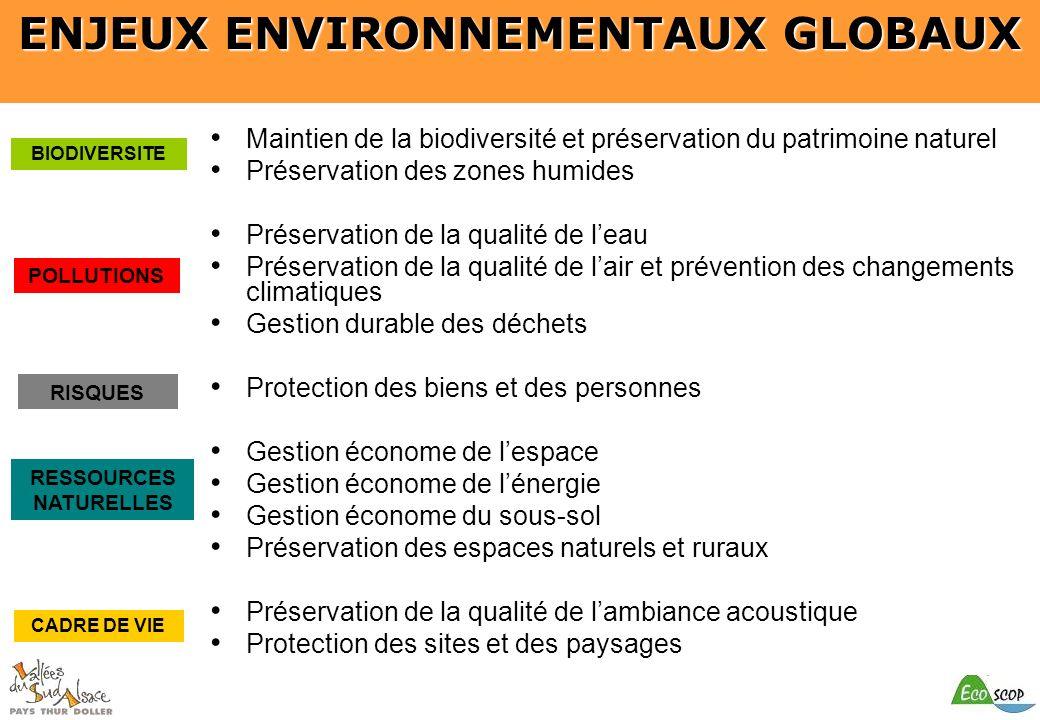 SCOT du Pays Thur Doller Maintien de la biodiversité et préservation du patrimoine naturel Préservation des zones humides Préservation de la qualité d