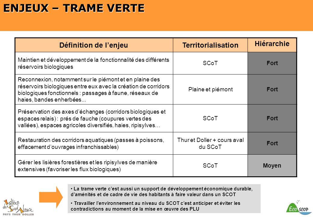 SCOT du Pays Thur Doller ENJEUX – TRAME VERTE Définition de lenjeuTerritorialisation Hiérarchie Maintien et développement de la fonctionnalité des dif