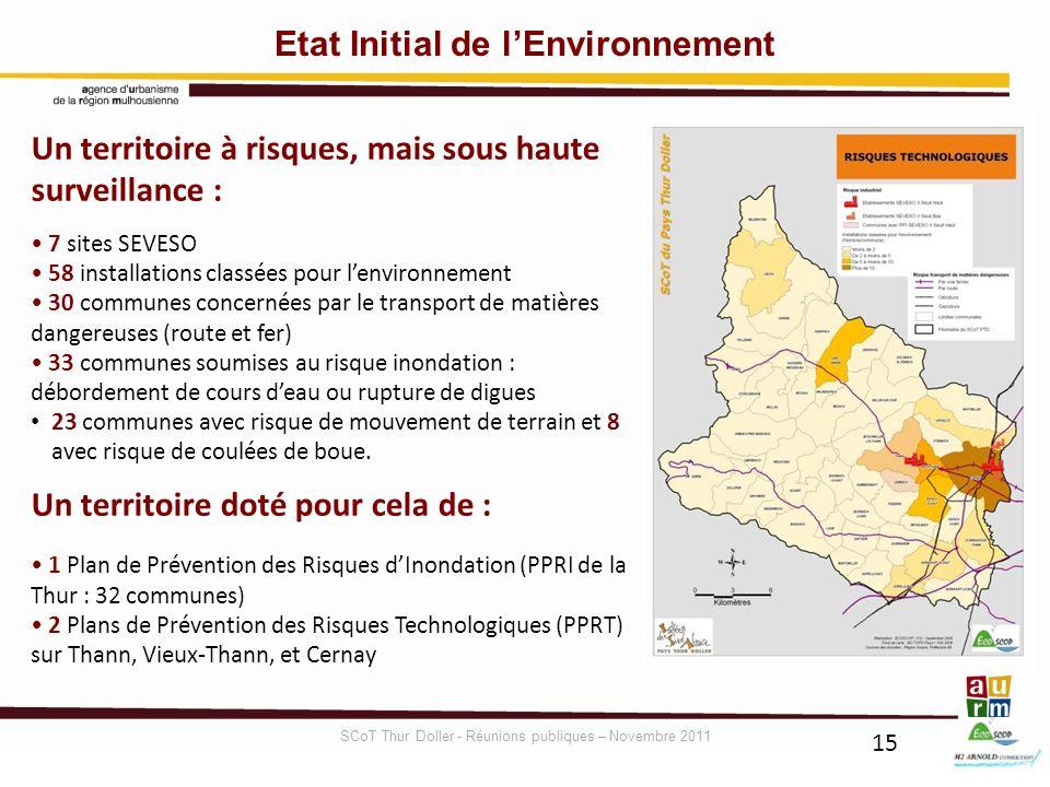 15 Un territoire à risques, mais sous haute surveillance : 7 sites SEVESO 58 installations classées pour lenvironnement 30 communes concernées par le