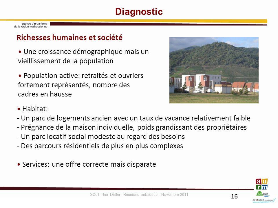 16 Diagnostic Une croissance démographique mais un vieillissement de la population Population active: retraités et ouvriers fortement représentés, nom