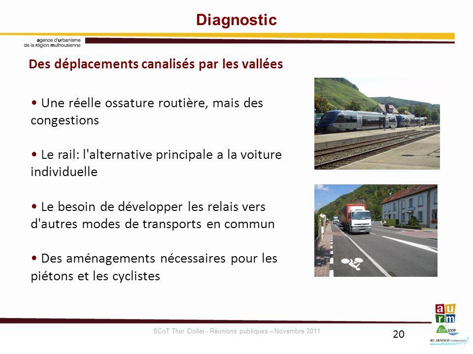 20 Diagnostic Une réelle ossature routière, mais des congestions Le rail: l'alternative principale a la voiture individuelle Le besoin de développer l