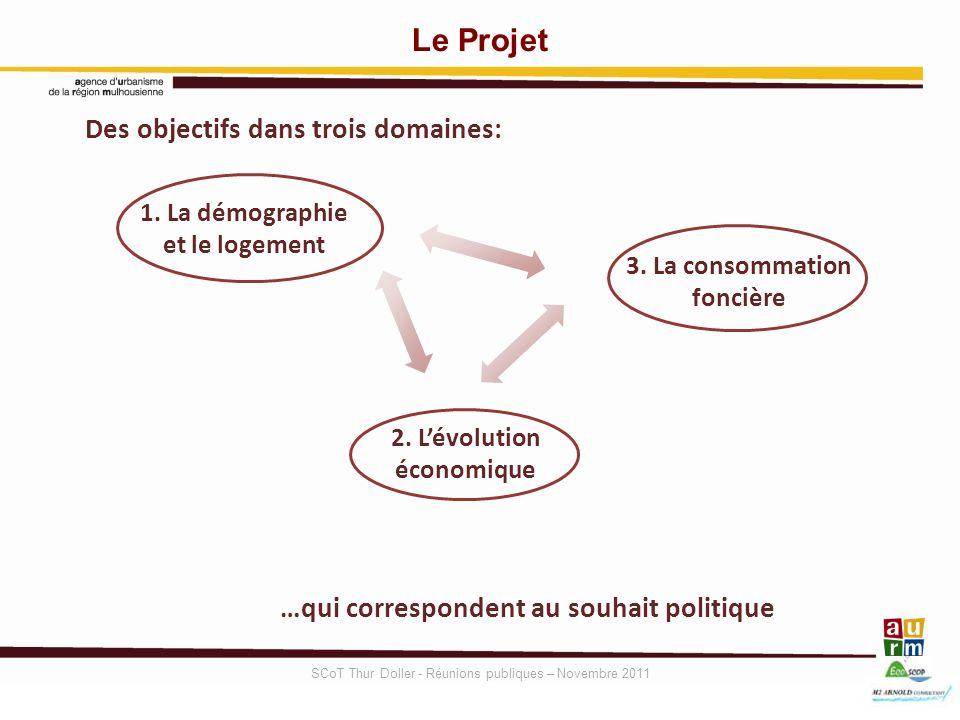 Des objectifs dans trois domaines: …qui correspondent au souhait politique 3. La consommation foncière 1. La démographie et le logement 2. Lévolution