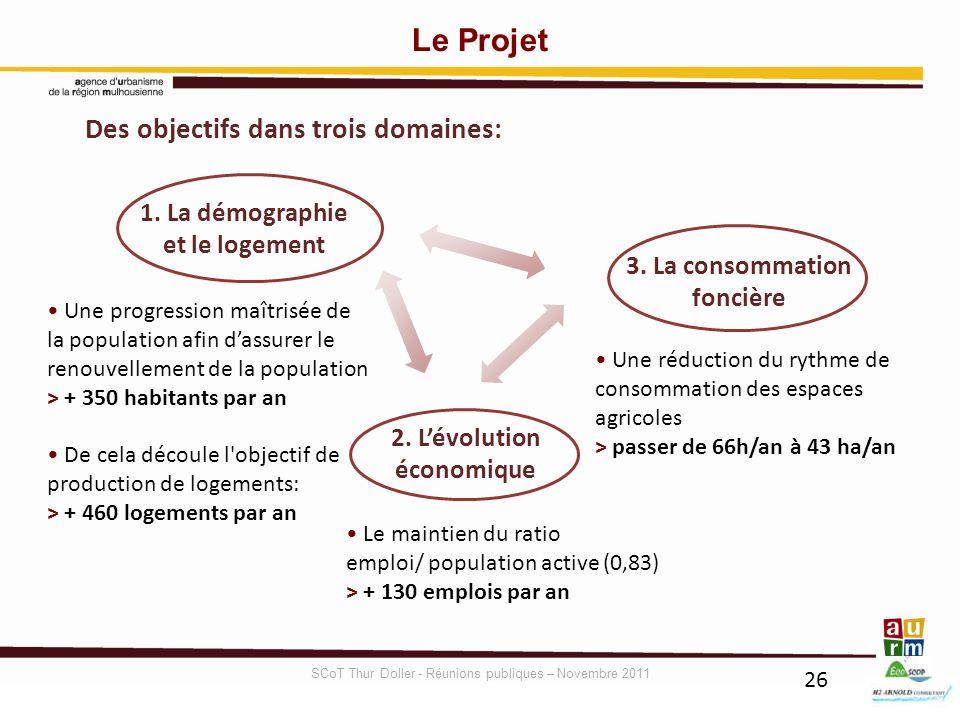 26 Des objectifs dans trois domaines: 3. La consommation foncière 1. La démographie et le logement 2. Lévolution économique Une progression maîtrisée